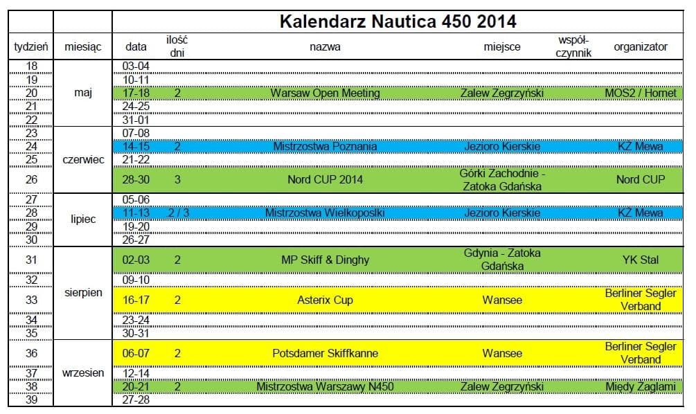 kalendarz N450 2014
