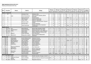 wyniki BMW WSD18